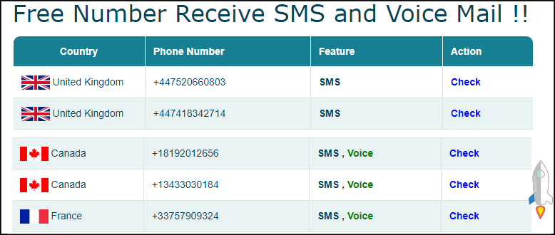 SMS-Receive-Free免費線上收語音訊息