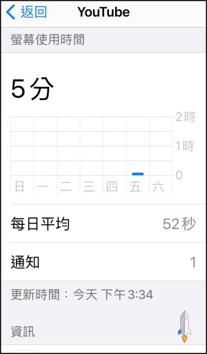 iPhone管理手機使用時間4